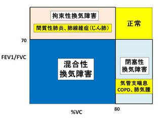 呼吸機能検査.jpg